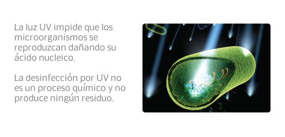 Cómo funciona la desinfección por UV